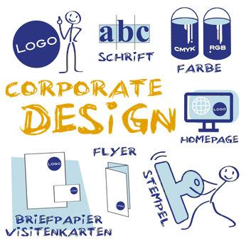 Printmedien und Druck Corporate Design - CI - Winsen-Lüneburg-Harburg